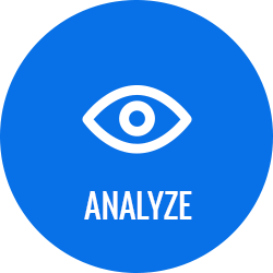 analyze-ampsy